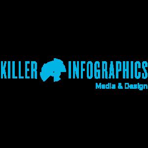 Killer infographics_400x400